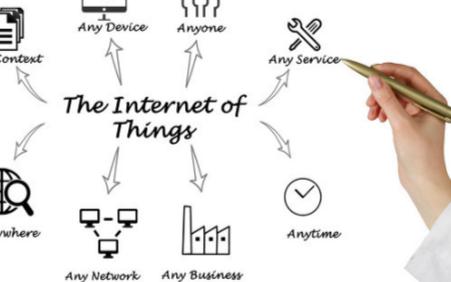 物联网技术在医疗保健领域中的作用是什么