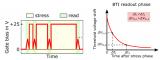 工业级SiC MOSFET的栅极氧化层可靠性