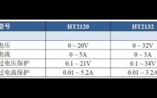 HT2100系列可编程直流电源的特性及选型指南