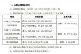 PCB印制电路板业务下游需求旺盛 东山精密2020年预计净利14亿至16亿
