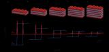 首次在零磁场下实现了量子反常霍尔绝缘体的陈数调控
