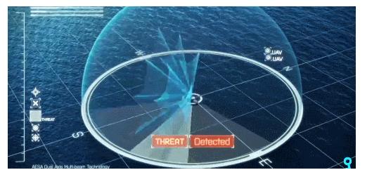 雷達是如何實現遠距離探測的