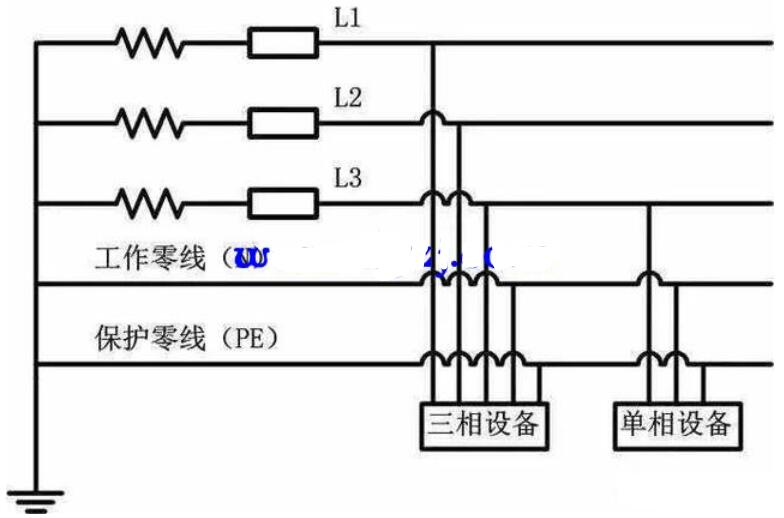 什么是三相电的零地共线