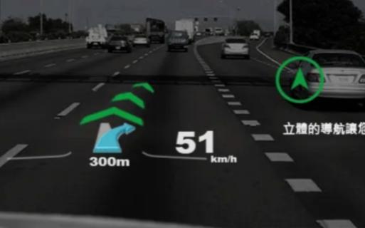 CES 2021上的AR/VR新品