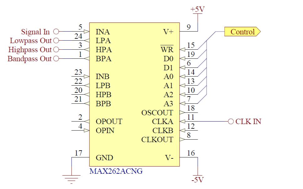 使用FPGA实现可编程数字滤波器系统的论文说明