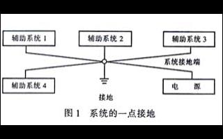自动测试系统接地技术的应用类型及使用研究
