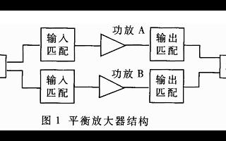 基于MR373芯片及平衡放大电路结构实现数字电视功率放大器的设计