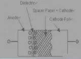 为什么铝电解质电容不能承受反向电压?