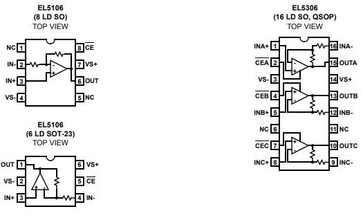 固定增益放大器EL510X的性能特點及應用分析