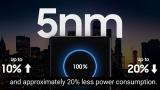 三星发布5nm芯片Exynos 2100