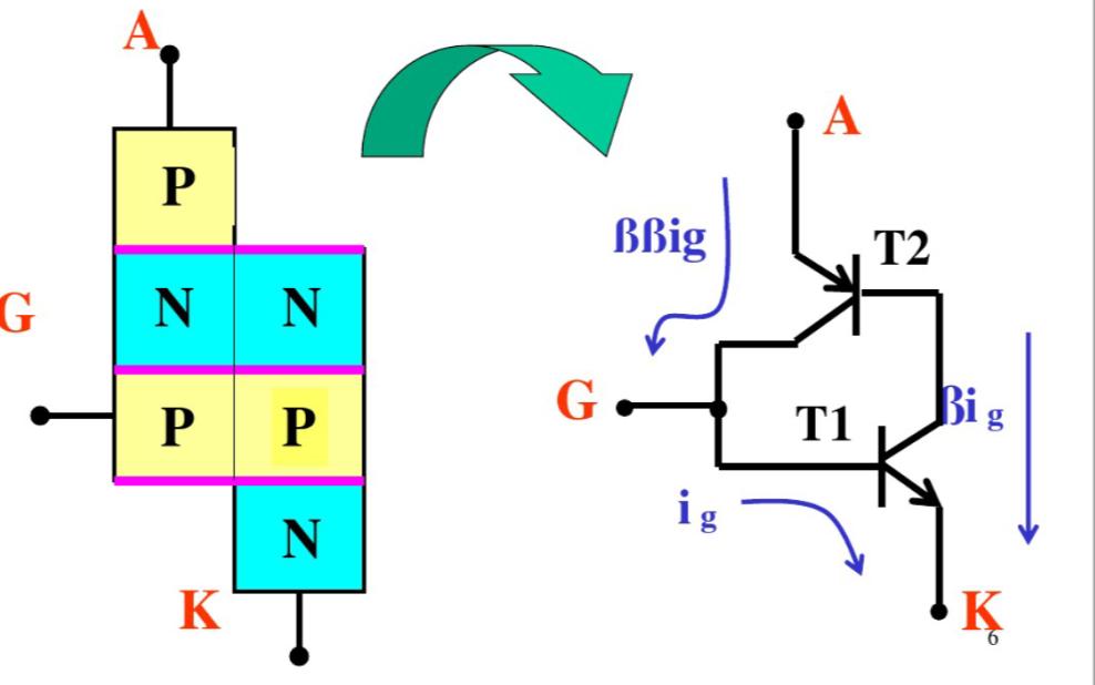 一种大功率半导体器件的详细讲解