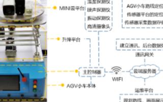 智能巡检机器人满足不同应用环境和监测需求