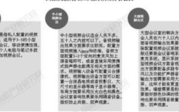 中国视频会议系统行业专利数量波动上升,行业技术全...