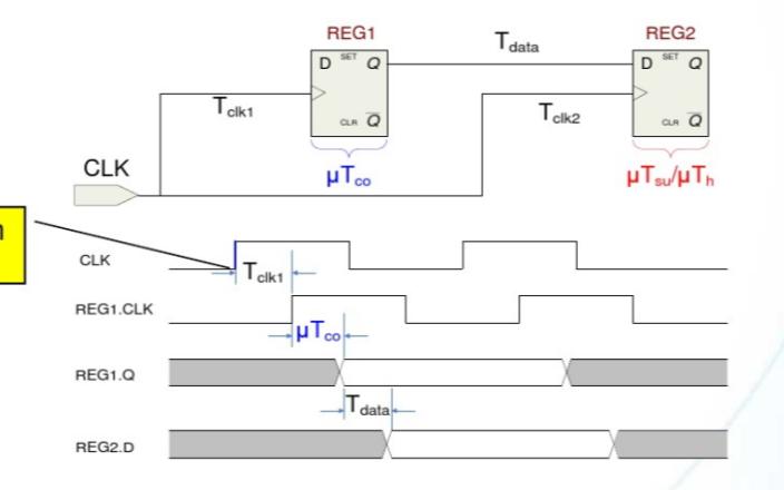 FPGA时序约束中常用公式的详细推导