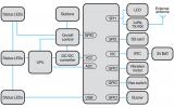 如何制作基于LoRa的双向传呼机?