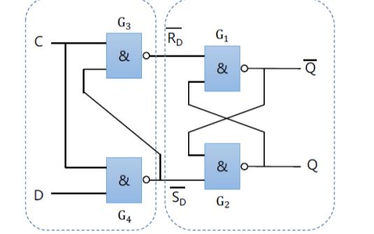 Intel FPGA时序约束的基础概念详细说明