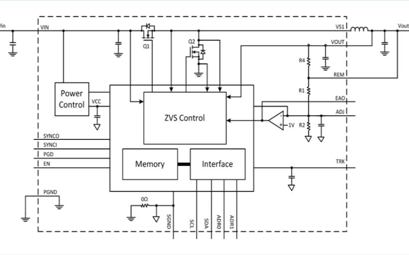 PI33xx系列降压稳压器的数据手册免费下载