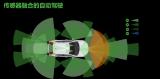 安森美半導體為汽車功能電子化提供全面的方案