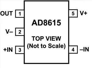 精密运算放大器系列AD8615/6/8的性能特点及应用