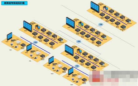 物联网综合智能安防平台的组成、特点及应用
