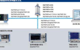NRP功率计探头的主要特点及应用