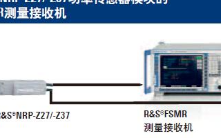 NRP-Zxx功率探头的性能特点及适用范围