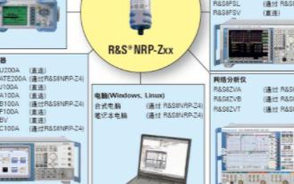 NRP2射频功率计的主要特点及应用范围