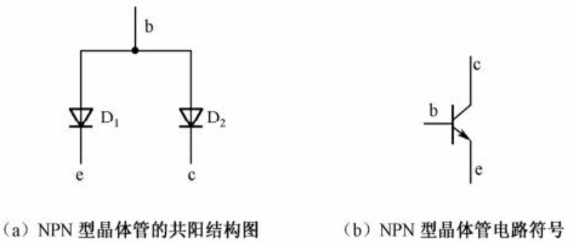 什么是双极性三极管
