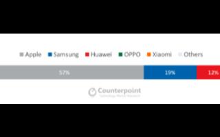国产手机无力在高端手机市场与苹果竞争