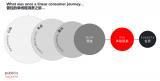 """企业如何规避在开展数字化营销时常见的""""坑""""?"""