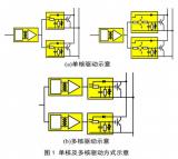 分析和比较驱动电路结构和功率回路耦合特性对于并联IGBT均流特性的影响