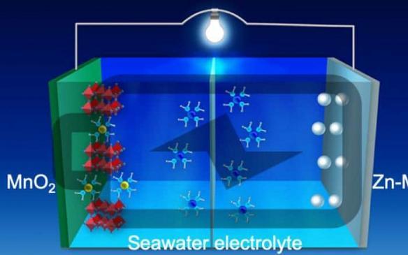 美国科学家开发了一种新的水性电池阳极