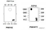 芯朋微PN8161轻松应对20W PD快充小型化挑战