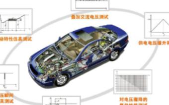 汽车电子产品供电测试的解决方法