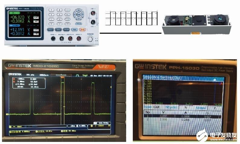激光传感器的脉冲仿真测试方案分析