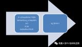 KUKAC4机器人焊钳拉拽程序分析sg_fehler ()w