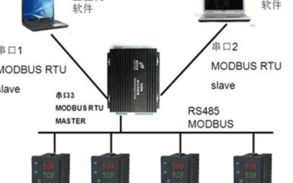 Modbus通讯协议详解及程序例程