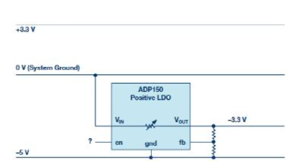 ADI技术文章:负电压线性稳压器