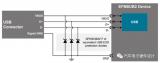 如何閱讀微控制器數據表?
