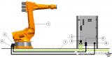 KUKA C1-C2机器人工作原理
