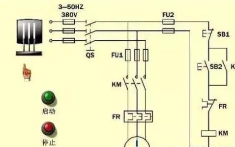 電氣自動化控制的專業術語合集