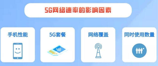 5G全面普及后4G网速变慢?官方回应