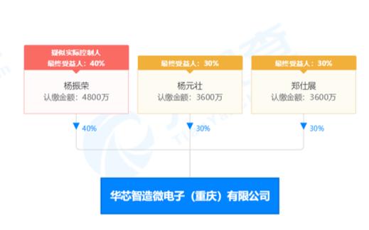 35亿元华芯智造高新技术产业园签约汕头:将以两个关键产业为支柱