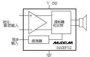 D类音频放大器MAX9712的性能特点及应用范围