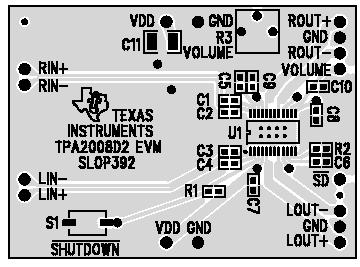 D類音頻功率放大器TPA2008D2的性能特點及應用