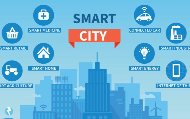 中移集成、中移物联网到访旷视 围绕智慧城市等领域展开深入交流