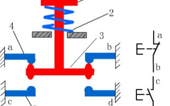 电气基础知识及主要的控制电路图