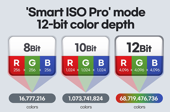 S21 Ultra将首发1亿像素图像传感器