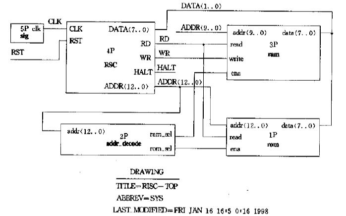 复杂数字电路与系统的VerilogHDL设计技术的PDF电子书免费下载