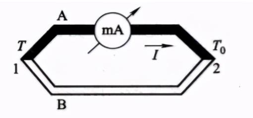 热电偶的绝缘材料/冷端温度补偿解析